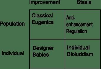 eugenics-matrix